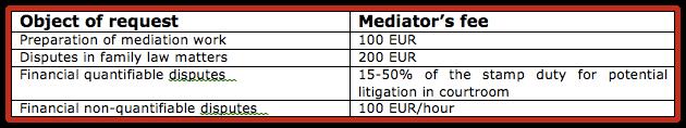 tabel1_en