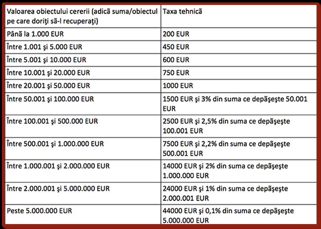 tabel2_arbitraj_intrebari